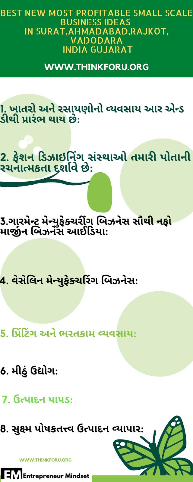 This is the info graphics of Gujarat business idea  સુરત, અહમદાબાદ, રાજકોટ, વડોદરા ઇન્ડિયા ગુજરાતના શ્રેષ્ઠ નવા સૌથી નફાકારક નાના પાયે બિઝનેસ આઈડિયા ગુજરાતી ભાષામાં  Best New most profitable Small scale business ideas in Surat,Ahmadabad,rajkot,vadodara india gujarat in Gujarati language