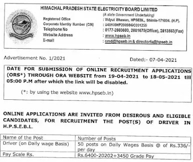 HPSEBL Recruitment 2021:  50 Vacancy For The Post Of Driver