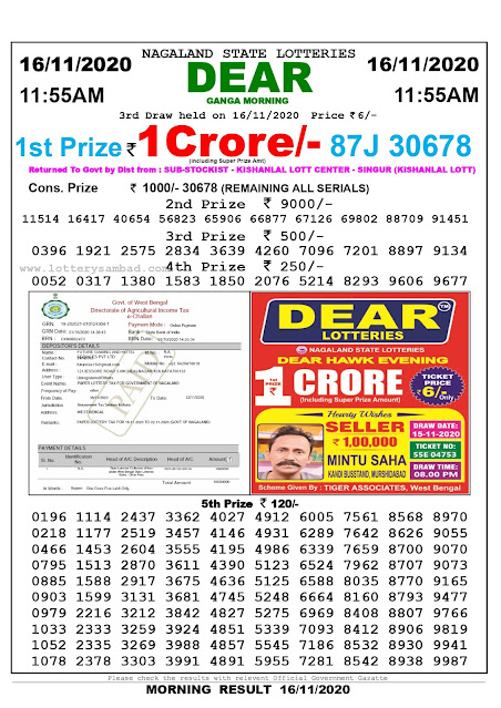 Nagaland State Lottery Sambad 16-11-2020 Today Result 11.55 AM  Post settings Labels Lottery Sambad Result 11.55 am, Dear Ganga Morning, Nagaland State Lottery Published on 11/16/20 12:29 AM Permalink Location Search Description Lottery Sambad 16-11-2020 Today Results 11:55 am, Nagaland State Lottery Sambad Today Result 11.55 am, Sambad Lottery,Lottery Sambad Live Result Today Options