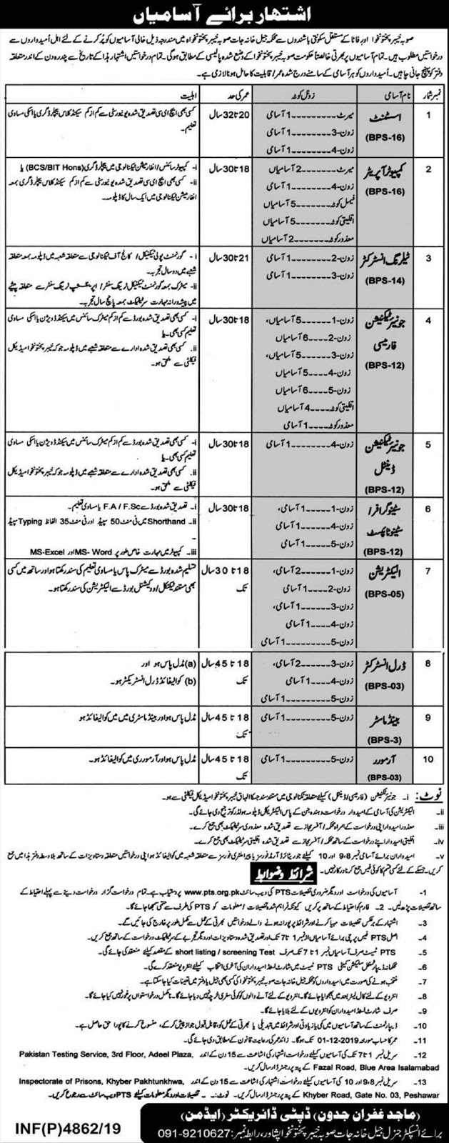 LatesT Jobs in Prison Department KPK Jobs