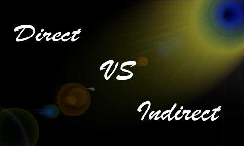 Rumus dan Materi Direct and Indirect Speech Lengkap