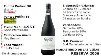 Comprar Monasterio de las Viñas Reserva 2006