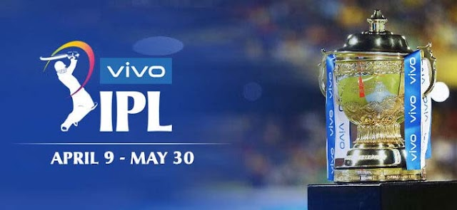 IPL 2021 Schedule, Team, Venue, Time Table, PDF, Point Table, Ranking & Winning Prediction