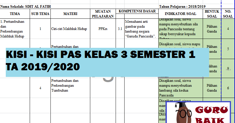 Kisi-Kisi PAS/UAS Kelas 3 Semester 1 Kurikulum 2013 Tahun ...