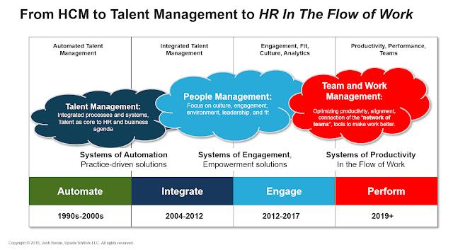 HR в рабочем процессе: появилась новая парадигма
