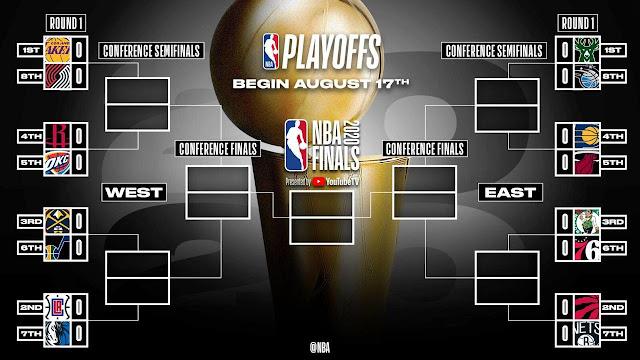 NBA 2019/2020 - Playoffs: Finales de Conferencia