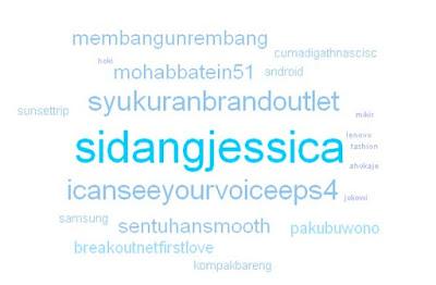 Sidang Jisica Trending Topik Twitter #SidangJesica bersama #RebutDKI
