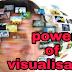 The power of visualization कल्पना की शक्ति पहचाने