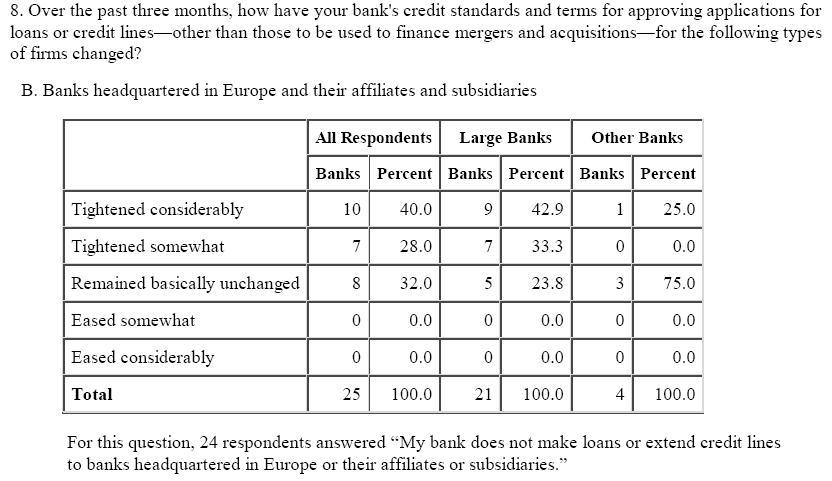 CONVERSABLE ECONOMIST: November 2011