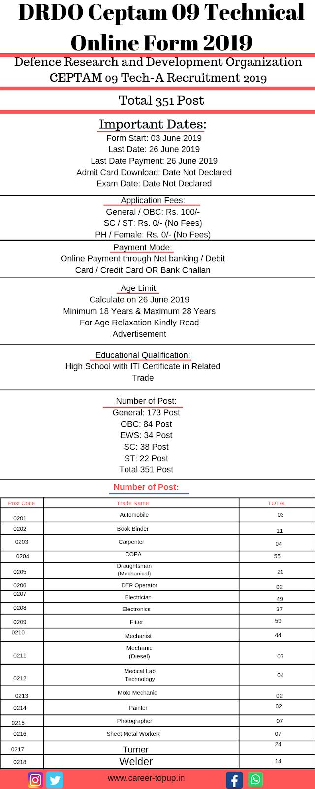 DRDO Ceptam 09 Technical Online Form 2019{EXAM}