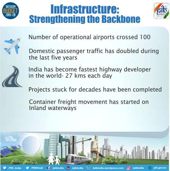 interim-budget-2019-artificial-infrastructure