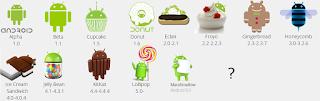Fitur Terbaru Android N Yang Akan Segera Di Rilis