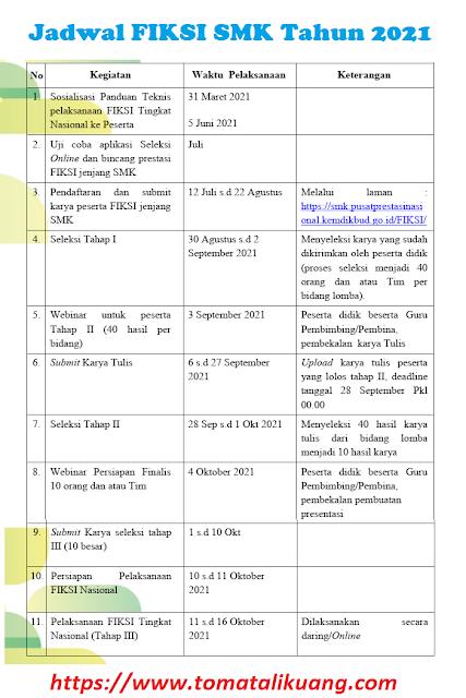 jadwal fiksi smk tahun 2021 pusat prestasi nasional tomatalikuang.com