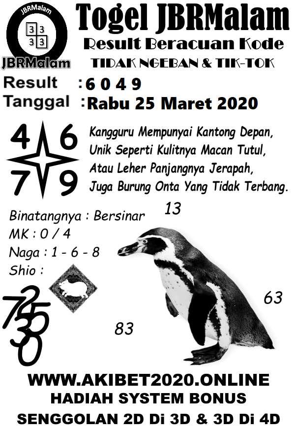 Prediksi Togel Hongkong Rabu 25 Maret 2020 - JBR Malam HK
