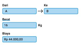 Kumpulan Soal AKM Numerasi Level 3 (Kelas 6) - www.gurnulis.id