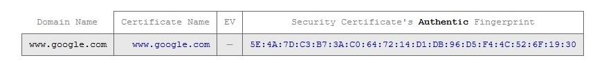 GRC.com Fingerprint of Google.com