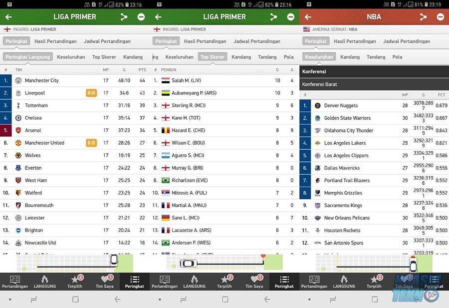 Flashscore Indonesia, Aplikasi Livescore Terbaik Untuk Pecinta Olahraga