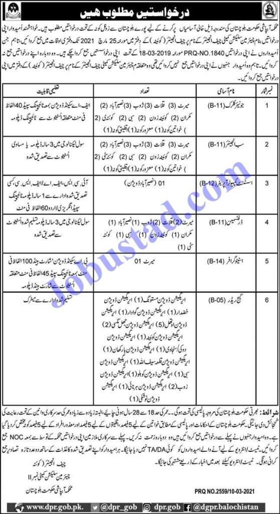 Irrigation Department Balochistan Jobs 2021 in Pakistan