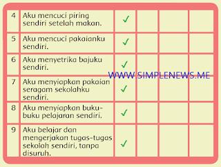 Berilah tanda (✔) di kolom berikut halaman 7 kelas 3 www.simplenews.me