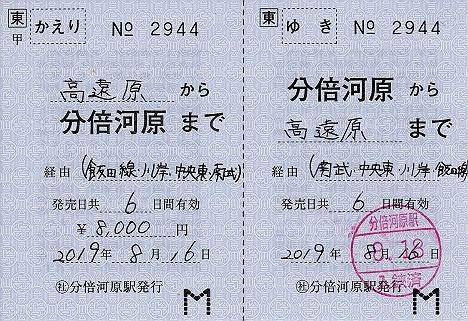 JR東日本 発駅常備補充往復乗車券3 分倍河原駅(2019年)