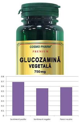 cosmopharm glucozamina vegetala pareri forumuri