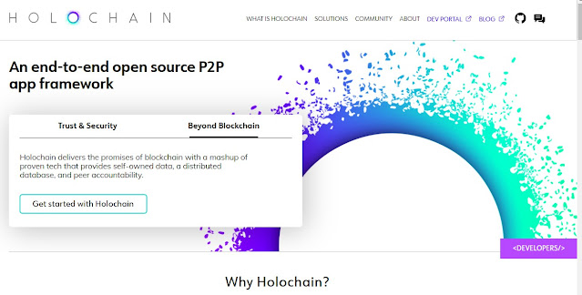 Screenshot Website Holo (Hot) Cryptocurrency