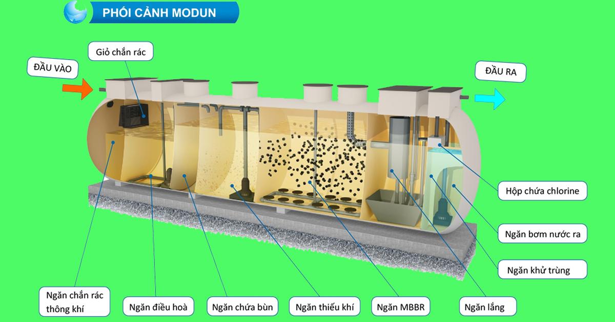 Ưu điểm của phương pháp xử lý nước thải nhà hàng công nghệ AO-MBBR
