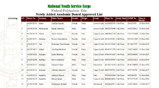 Fed poly ede NYSC senate list