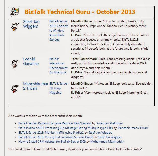 TechFindings: 2013