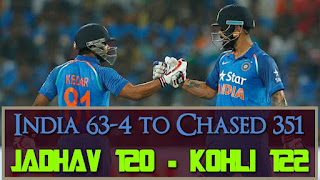 India 63-4 to Chased 351 - India vs England 1st ODI 2017 Highlights