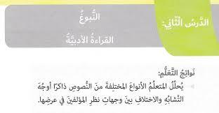 النبوغ لغة عربية
