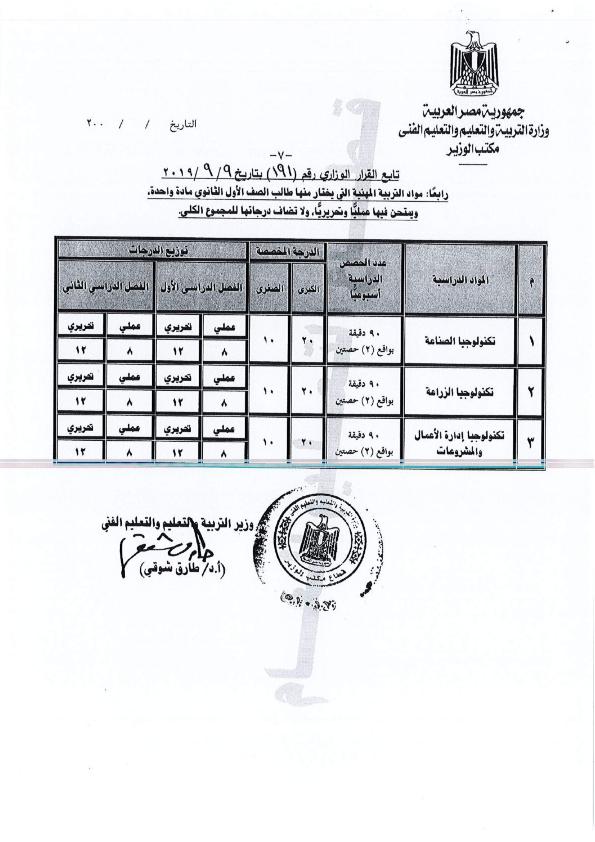"""""""مستند"""".. قرار وزير التعليم 191 لسنة 2019 بشأن نظام الدراسة الجديد للصفين الأول والثاني الثانوي %25D9%2582%25D8%25B1%25D8%25A7%25D8%25B1%2B191_007"""