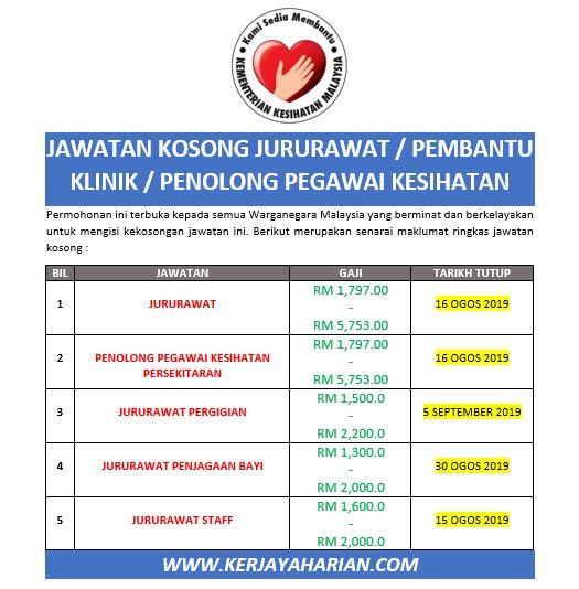 Jawatan Kosong Jururawat / Penolong Pegawai Kesihatan / Pembantu Klinik Ambilan Ogos - September di Seluruh Negeri