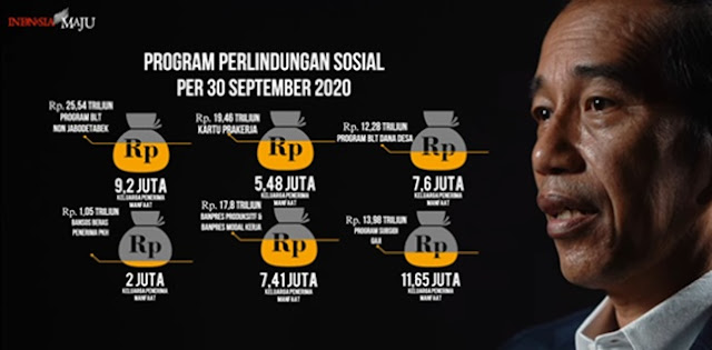 Jokowi: Saya Mengambil Risiko Untuk Mengatasi Pandemi Covid-19