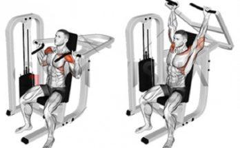 Benefits of Shoulder Press Machine'