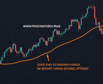 strategi moving average forex