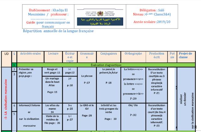 توزيع مرحلي للفرنسية pour communiquer en francais للمستوى الرابع الدورة الأولى قابل للتعديل