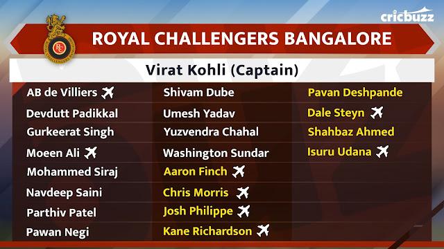 Royal Challenger Bangalore Team Squad IPL 2020 Vivo IPL Auction 2020