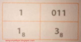 Contoh soal konversi bilangan beserta penjelasannya