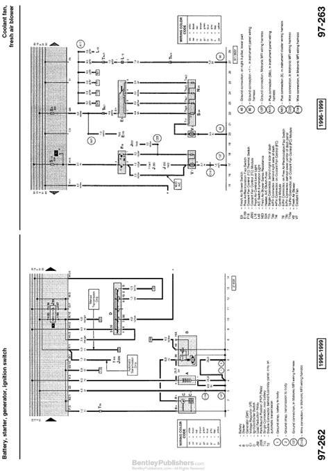 Wiring Diagram Blog: 97 Volkswagen Cabrio Stereo Wiring