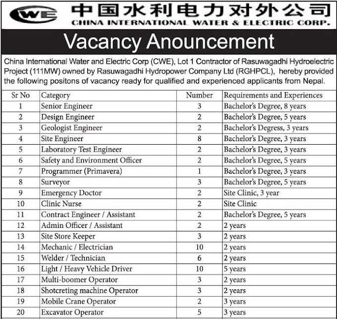Jobs For Nepali In China International Water & Electric Crop,