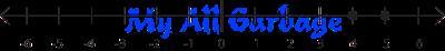 ৭ম শ্রেণি : গণিত : ৭ম সপ্তাহ : সংখ্যা রেখা