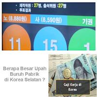Hitungan Gaji Buruh di Korea Selatan