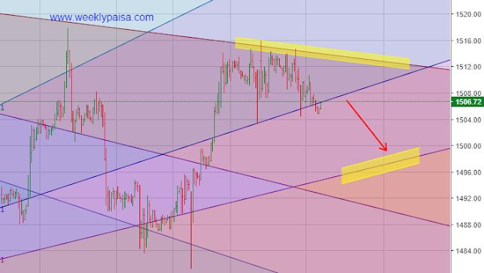 Gold (XAU/USD)  Gann Fibonacci Techical Levels for 5tth Nov