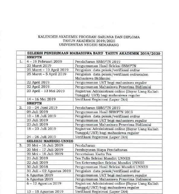 Kalender Akdemik UNNES 2019/2020