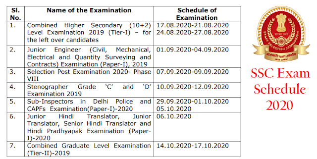 SSC Exam Schedule 2020
