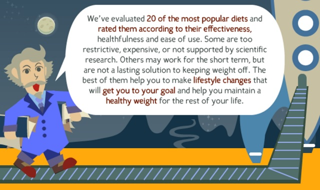 The Great Diet Comparison #infographic