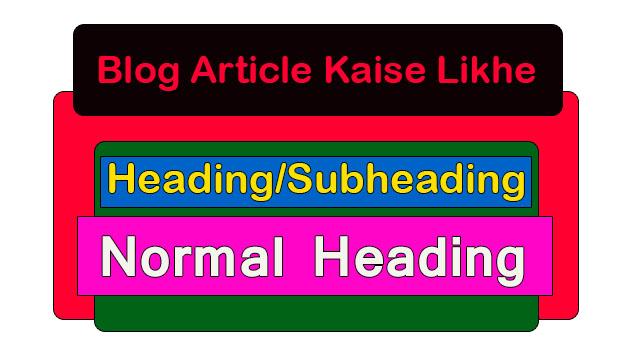 Blog Article Kaise Likhe In Hindi Me Sikhe, Blog Article Kaise Likhe Heading / Subheading In Hindi Me Sikhe, Article Kaise Likhe In Hindi 2020