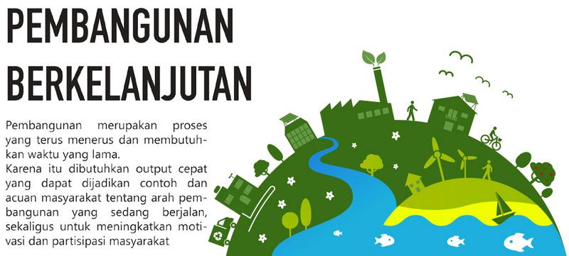 Makalah Lingkungan Hidup Dan Pembangunan Berkelanjutan