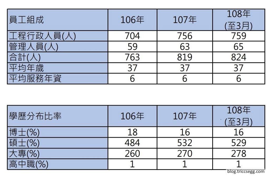 智原2018年人事.jpg